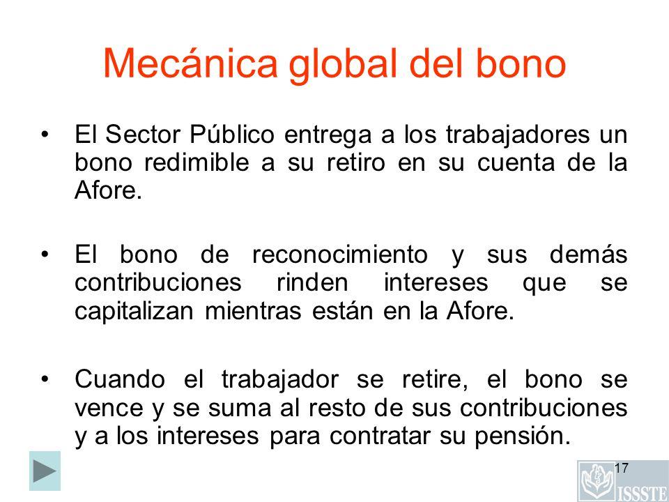 17 Mecánica global del bono El Sector Público entrega a los trabajadores un bono redimible a su retiro en su cuenta de la Afore. El bono de reconocimi