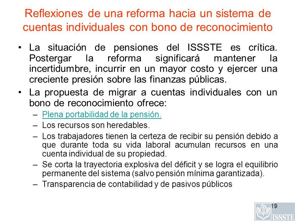 19 Reflexiones de una reforma hacia un sistema de cuentas individuales con bono de reconocimiento La situación de pensiones del ISSSTE es crítica. Pos