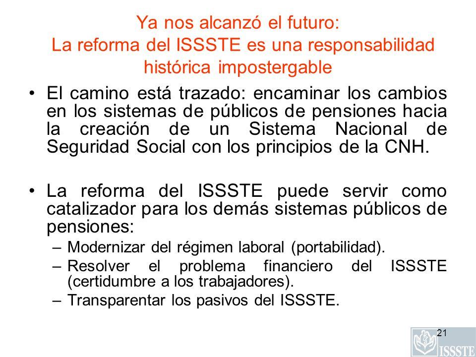 21 Ya nos alcanzó el futuro: La reforma del ISSSTE es una responsabilidad histórica impostergable El camino está trazado: encaminar los cambios en los sistemas de públicos de pensiones hacia la creación de un Sistema Nacional de Seguridad Social con los principios de la CNH.