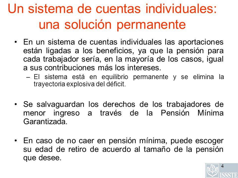 4 Un sistema de cuentas individuales: una solución permanente En un sistema de cuentas individuales las aportaciones están ligadas a los beneficios, y