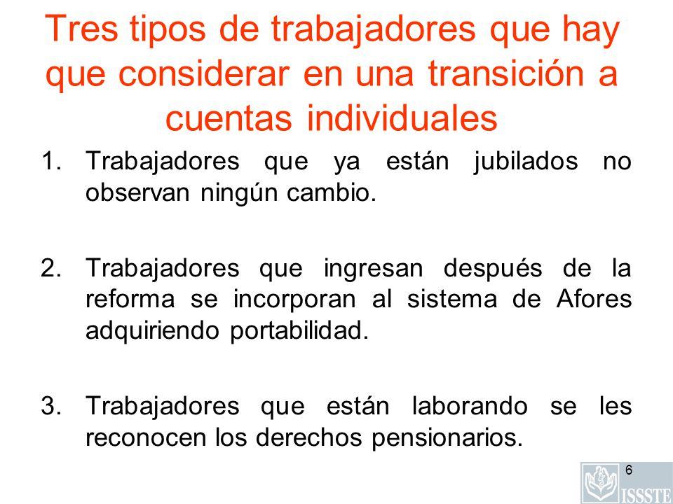 17 Mecánica global del bono El Sector Público entrega a los trabajadores un bono redimible a su retiro en su cuenta de la Afore.