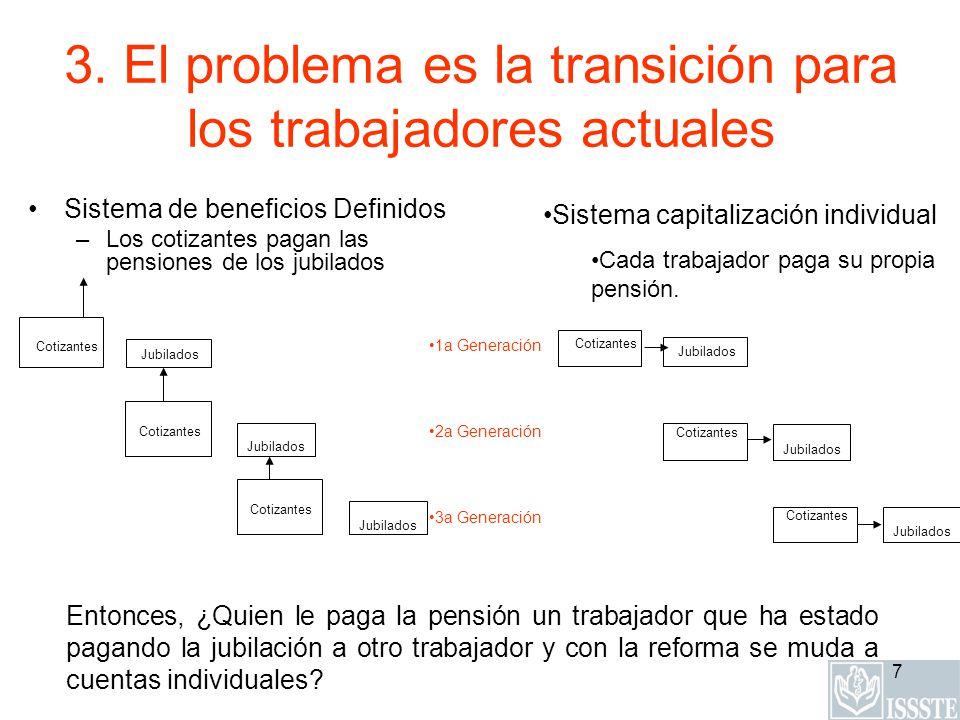 7 3. El problema es la transición para los trabajadores actuales Sistema de beneficios Definidos –Los cotizantes pagan las pensiones de los jubilados