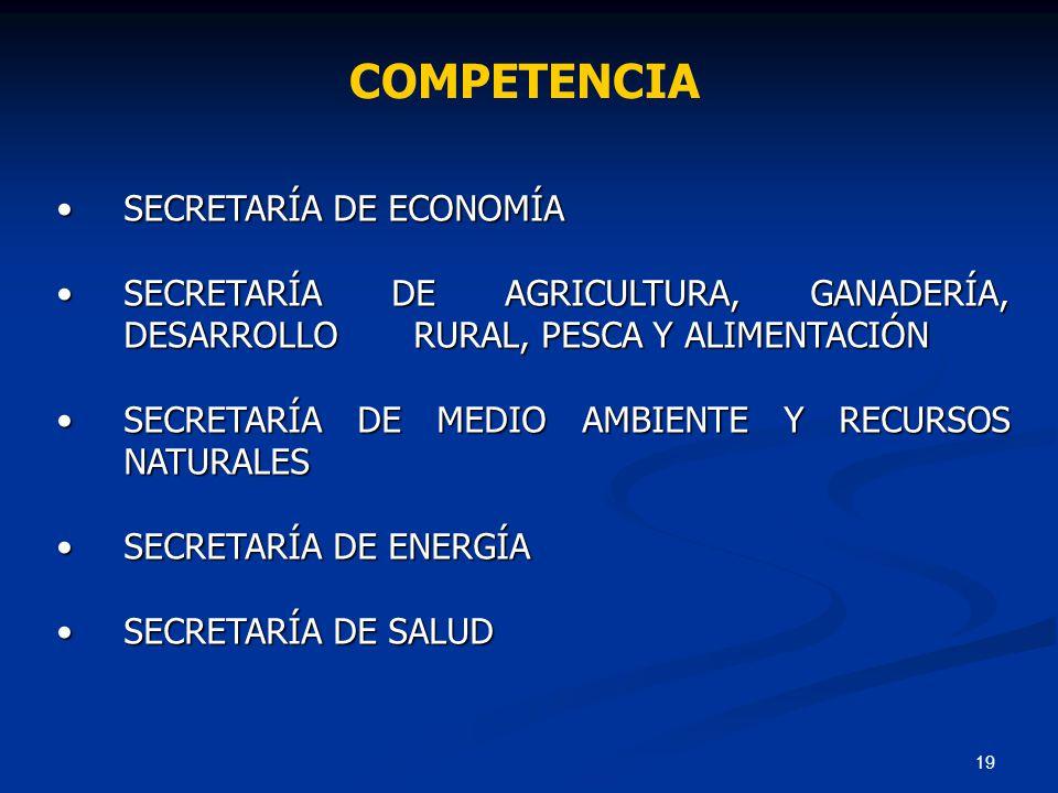 19 SECRETARÍA DE ECONOMÍASECRETARÍA DE ECONOMÍA SECRETARÍA DE AGRICULTURA, GANADERÍA, DESARROLLO RURAL, PESCA Y ALIMENTACIÓNSECRETARÍA DE AGRICULTURA,