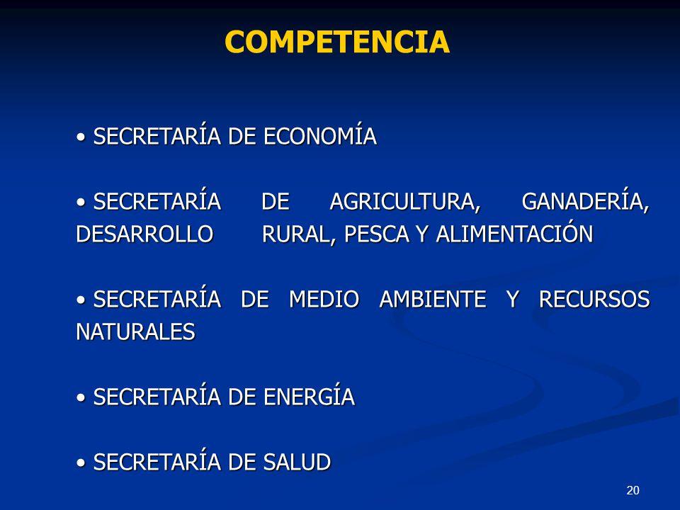 20 SECRETARÍA DE ECONOMÍA SECRETARÍA DE ECONOMÍA SECRETARÍA DE AGRICULTURA, GANADERÍA, DESARROLLO RURAL, PESCA Y ALIMENTACIÓN SECRETARÍA DE AGRICULTUR