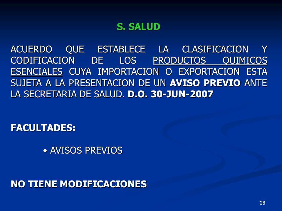 28 S. SALUD ACUERDO QUE ESTABLECE LA CLASIFICACION Y CODIFICACION DE LOS PRODUCTOS QUIMICOS ESENCIALES CUYA IMPORTACION O EXPORTACION ESTA SUJETA A LA