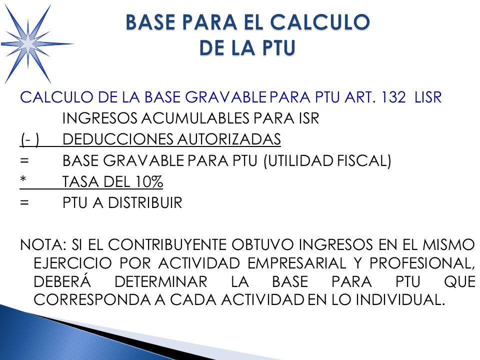 CALCULO DE LA BASE GRAVABLE PARA PTU ART.