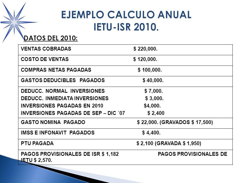 DATOS: VENTAS COBRADAS $ 220,000.COSTO DE VENTAS $ 120,000.