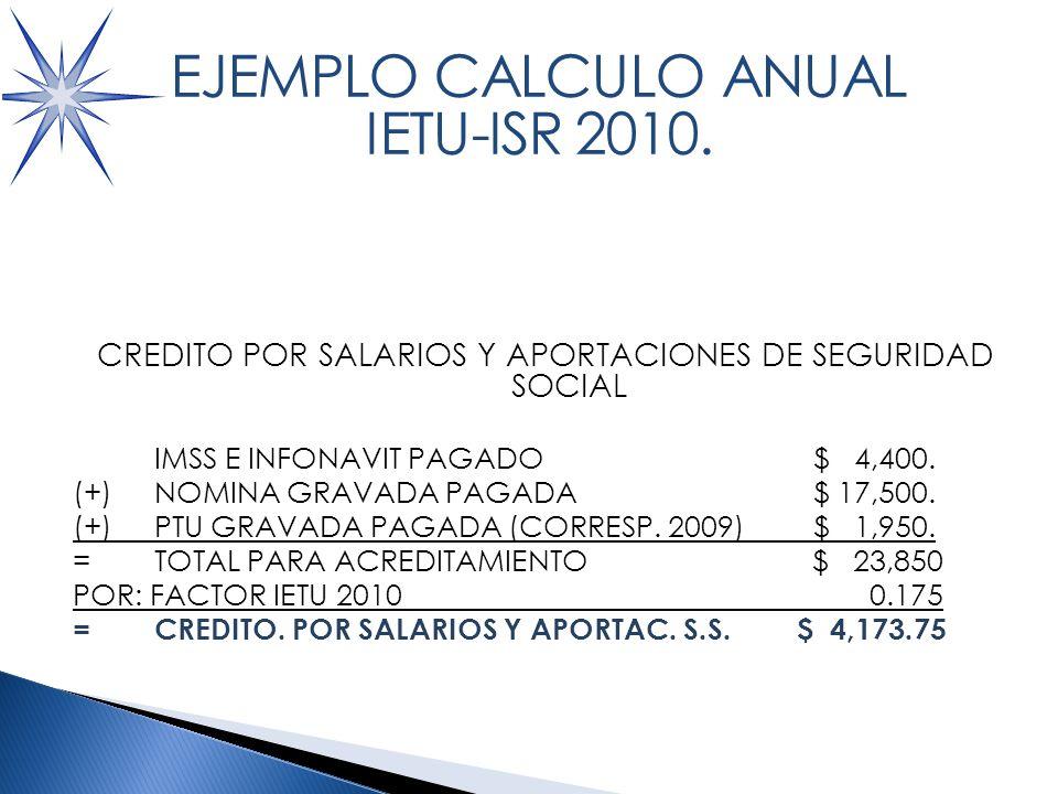 CALCULO ACREDITAMIENTOS VS IETU CREDITO POR SALARIOS Y APORTACIONES DE SEGURIDAD SOCIAL IMSS E INFONAVIT PAGADO $ 4,400.