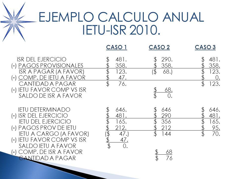 CASO 1 CASO 2 CASO 3 ISR DEL EJERCICIO$ 481.$ 290.