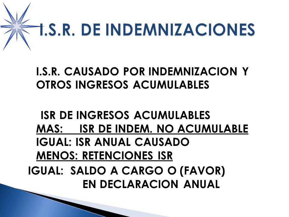 I.S.R.
