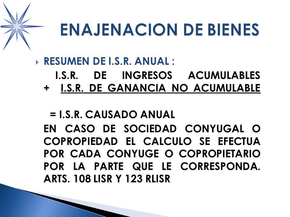 RESUMEN DE I.S.R.ANUAL : I.S.R. DE INGRESOS ACUMULABLES + I.S.R.