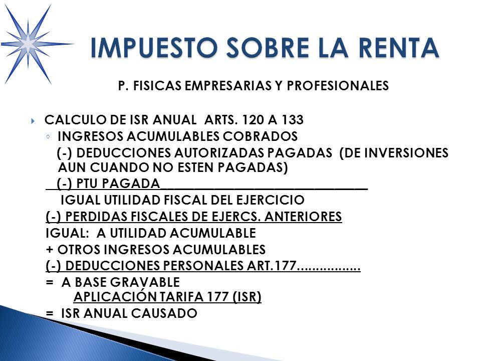 P.FISICAS EMPRESARIAS Y PROFESIONALES CALCULO DE ISR ANUAL ARTS.