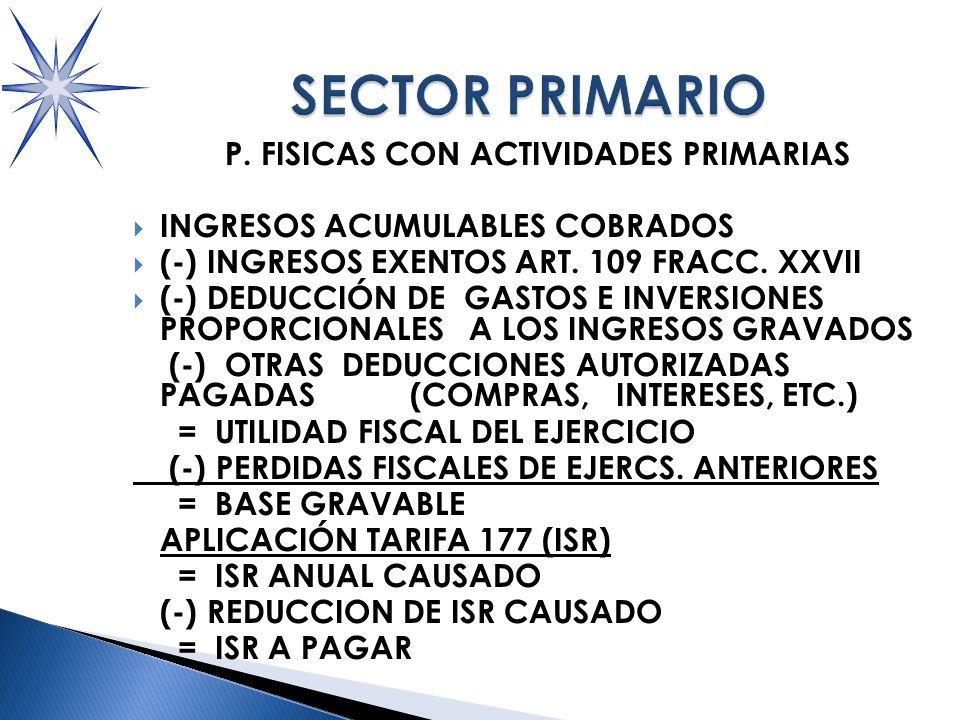 P.FISICAS CON ACTIVIDADES PRIMARIAS INGRESOS ACUMULABLES COBRADOS (-) INGRESOS EXENTOS ART.