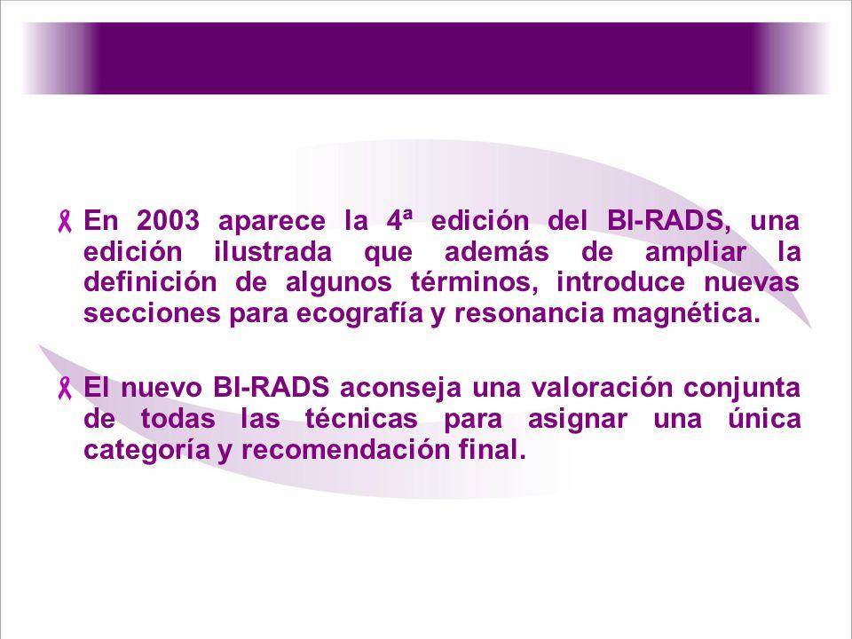 BI-RADS 4 SOSPECHOSO DE MALIGNIDAD 4a: baja sospecha de malignidad 4b: riesgo intermedio de malignidad 4c: riesgo moderado de malignidad