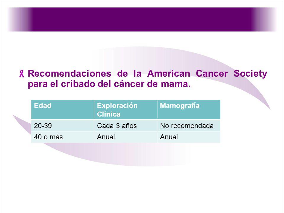 Recomendaciones de la American Cancer Society para el cribado del cáncer de mama. EdadExploración Clínica Mamografía 20-39Cada 3 añosNo recomendada 40