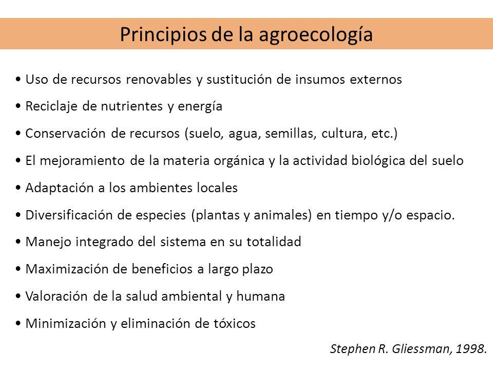 Principios de la agroecología Uso de recursos renovables y sustitución de insumos externos Reciclaje de nutrientes y energía Conservación de recursos
