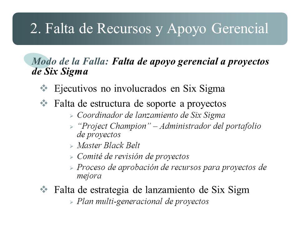 2. Falta de Recursos y Apoyo Gerencial Ejecutivos no involucrados en Six Sigma Falta de estructura de soporte a proyectos Coordinador de lanzamiento d