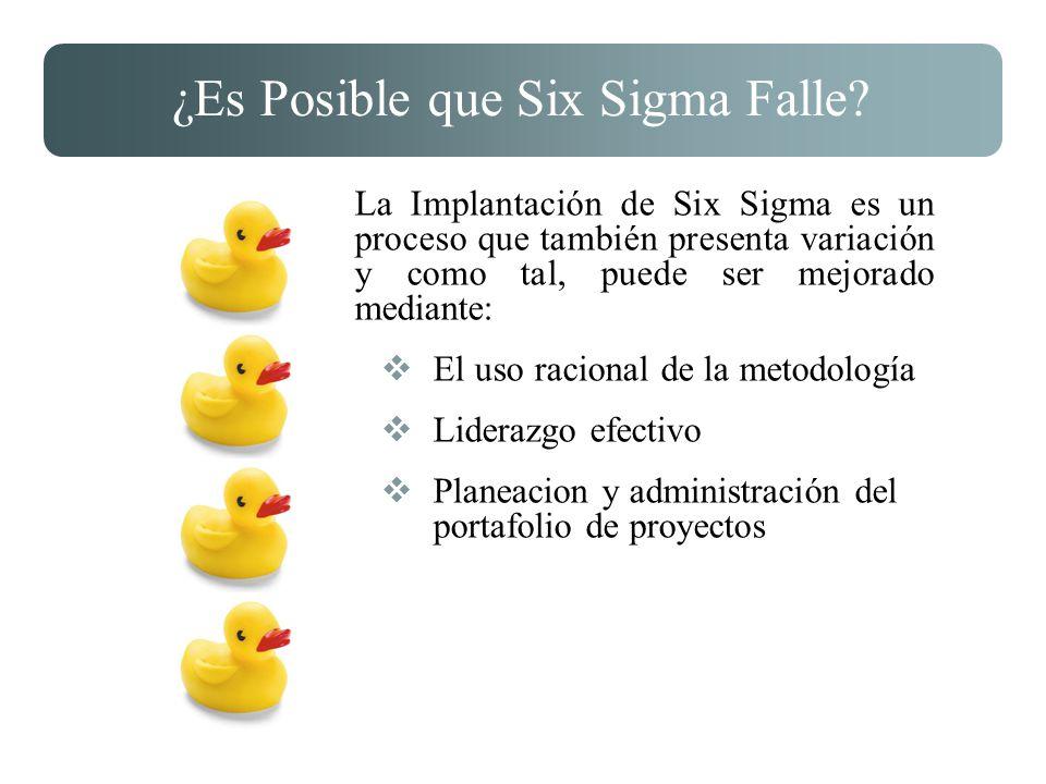 ¿Es Posible que Six Sigma Falle? La Implantación de Six Sigma es un proceso que también presenta variación y como tal, puede ser mejorado mediante: El