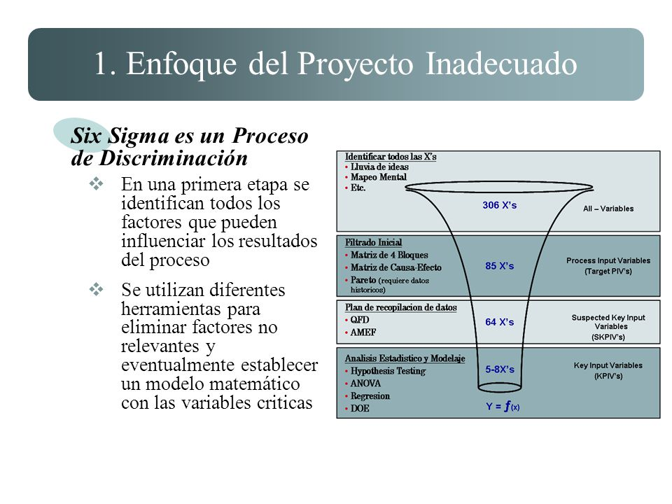 1. Enfoque del Proyecto Inadecuado Six Sigma es un Proceso de Discriminación En una primera etapa se identifican todos los factores que pueden influen