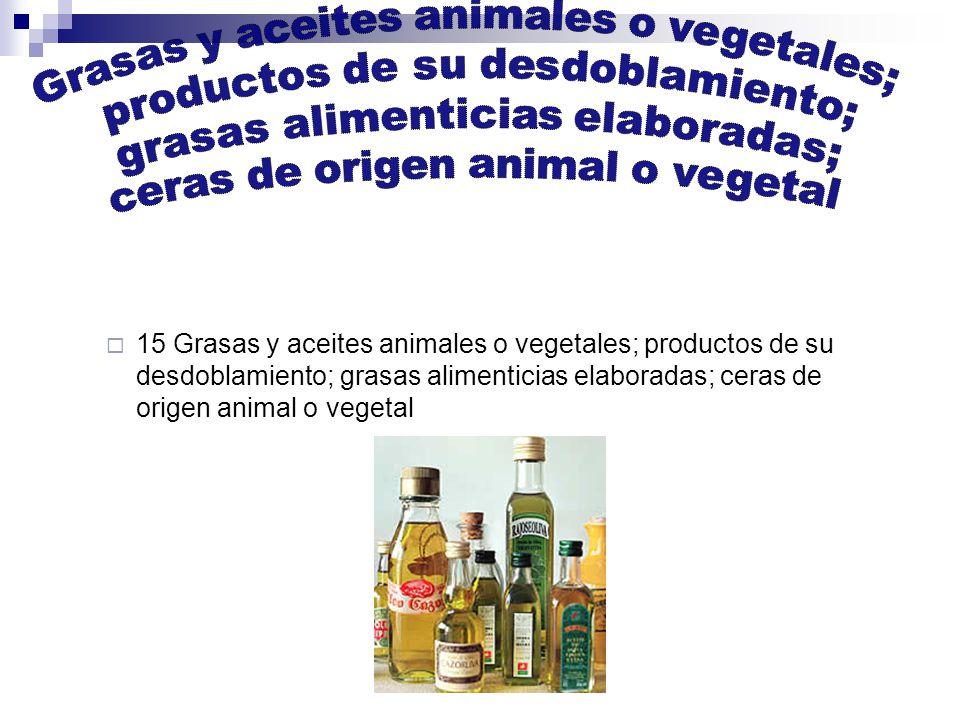 15 Grasas y aceites animales o vegetales; productos de su desdoblamiento; grasas alimenticias elaboradas; ceras de origen animal o vegetal
