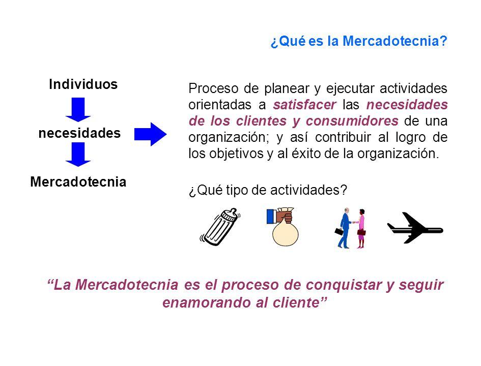¿Qué es la Mercadotecnia? Proceso de planear y ejecutar actividades orientadas a satisfacer las necesidades de los clientes y consumidores de una orga