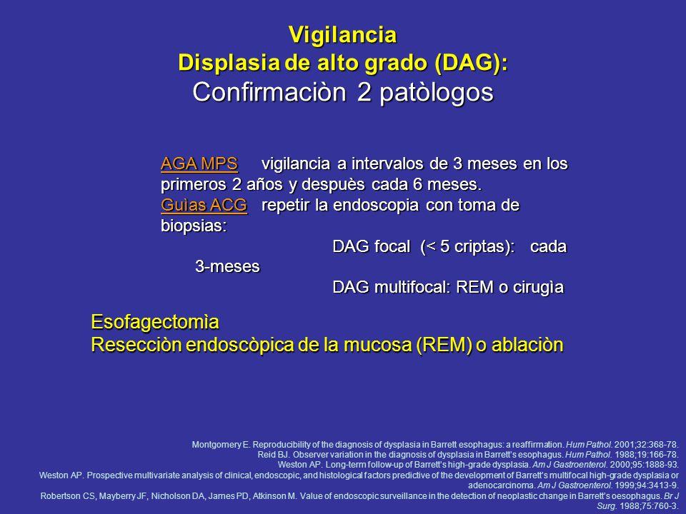 Vigilancia Detección de càncer incipiente: Bx 4 quadrantes c/ 1–2 cm EB) DISPLASIA: marcador para estratificar riesgoDISPLASIA: marcador para estratif