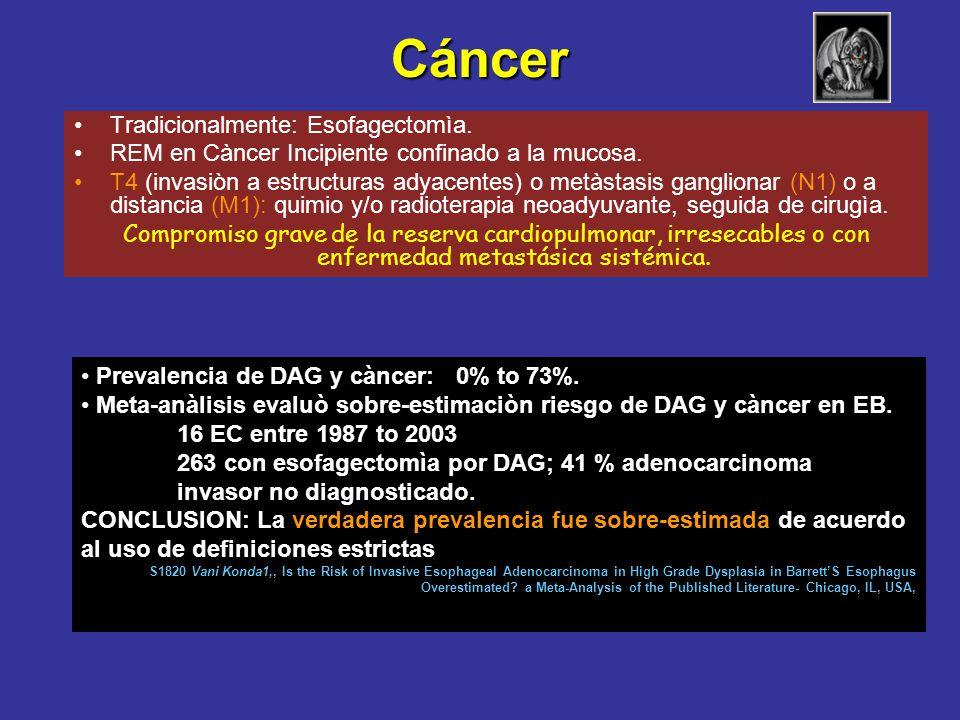SeguimientoNo.pacientescasos Incidentes IncidentesSindisplasia382 9 (2%) DBG72 5 (7%) DAG170 37 (22%) Weston AP,. Am J Gastroenterol. 1999;94:3413-9.