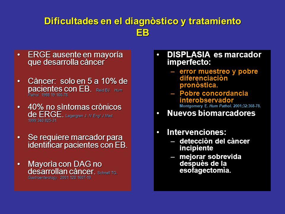 Cáncer Tradicionalmente: Esofagectomìa. REM en Càncer Incipiente confinado a la mucosa. T4 (invasiòn a estructuras adyacentes) o metàstasis ganglionar