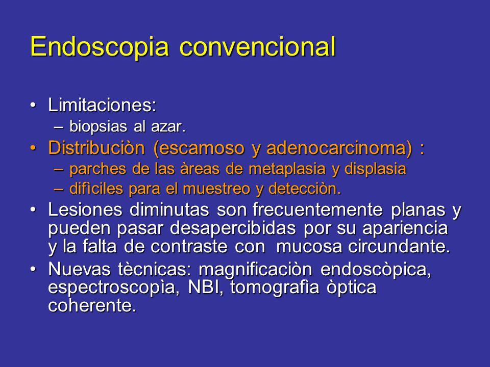Dificultades en el diagnòstico y tratamiento EB ERGE ausente en mayoría que desarrolla càncerERGE ausente en mayoría que desarrolla càncer Càncer: sol