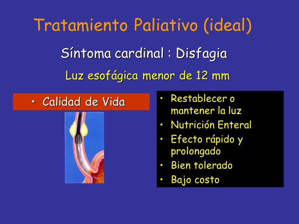 EB-DAG 1.No lesión irreversible y no necesariamente tiene que evolucionar a càncer. Muchos pacientes (30-45% o más?) tendrán regresión a DBG, indefini