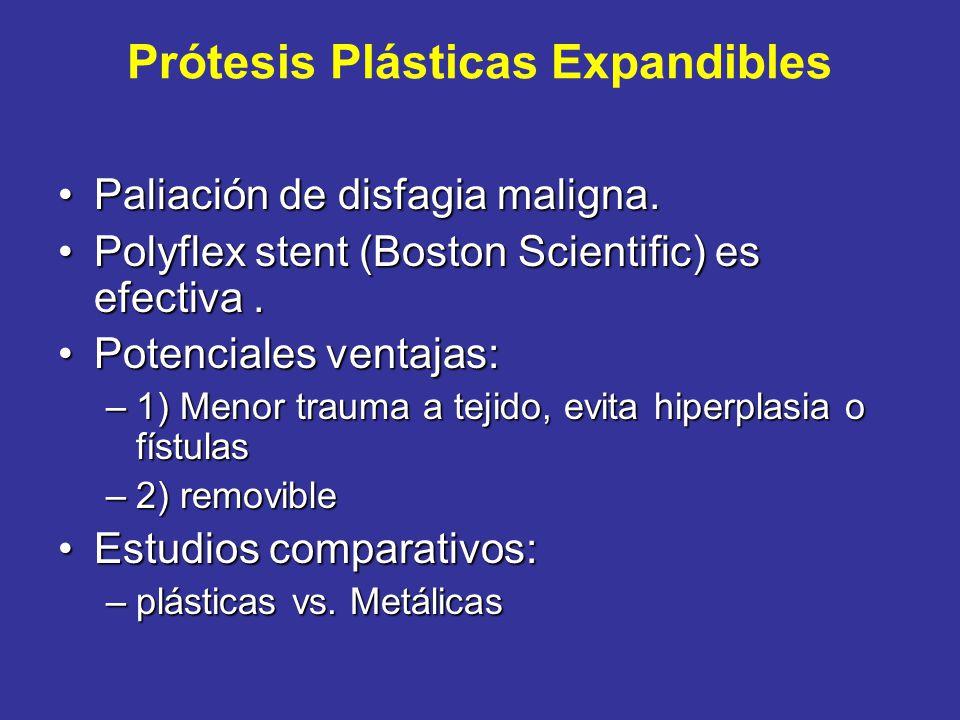 PRÓTESIS EXPANDIBLES Y FÍSTULA TRÁQUEO-ESOFÁGICA Dentro o adyacente a la neoplasia o secuela de tratamiento ( radiación o esofagectomía paliativa.Dent