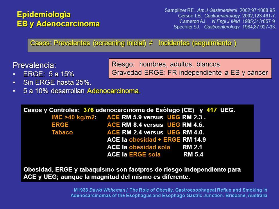 Epidemiologìa EB y Adenocarcinoma Prevalencia: ERGE: 5 a 15%ERGE: 5 a 15% Sin ERGE hasta 25%.Sin ERGE hasta 25%.