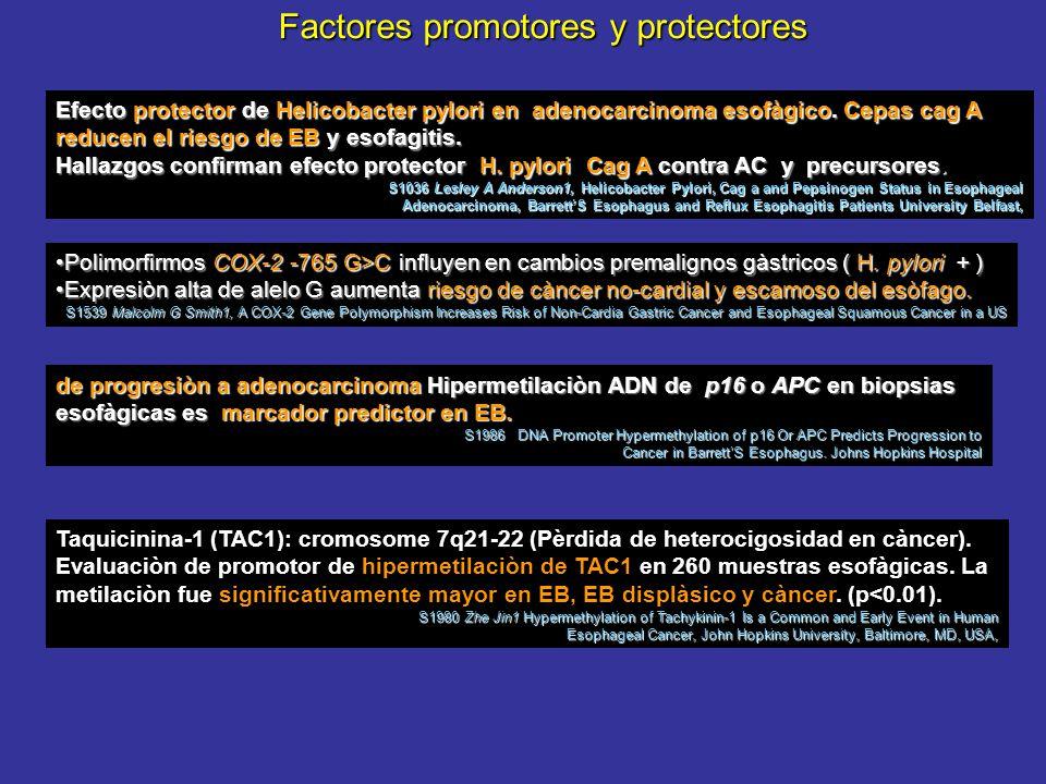 Efecto protector de Helicobacter pylori en adenocarcinoma esofàgico.