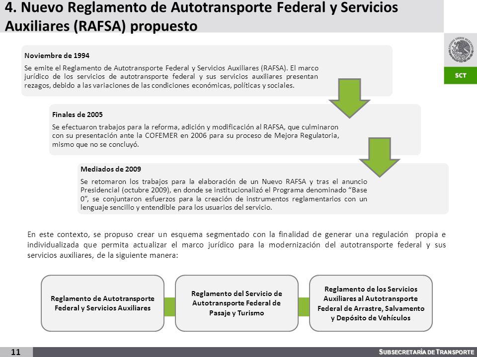 S UBSECRETARÍA DE T RANSPORTE 4. Nuevo Reglamento de Autotransporte Federal y Servicios Auxiliares (RAFSA) propuesto 11 Noviembre de 1994 Se emite el