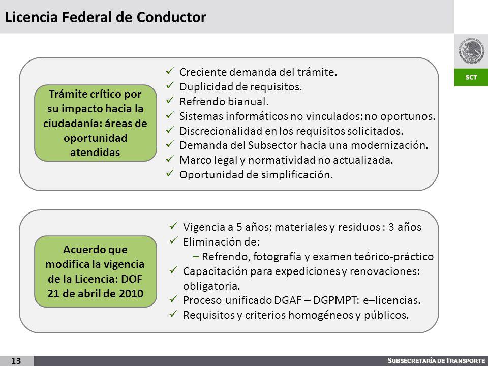 S UBSECRETARÍA DE T RANSPORTE Licencia Federal de Conductor 13 Trámite crítico por su impacto hacia la ciudadanía: áreas de oportunidad atendidas Crec