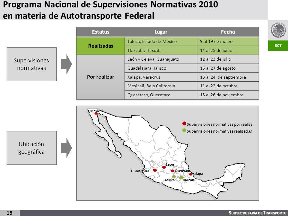 S UBSECRETARÍA DE T RANSPORTE Programa Nacional de Supervisiones Normativas 2010 en materia de Autotransporte Federal 15 Supervisiones normativas - Gu