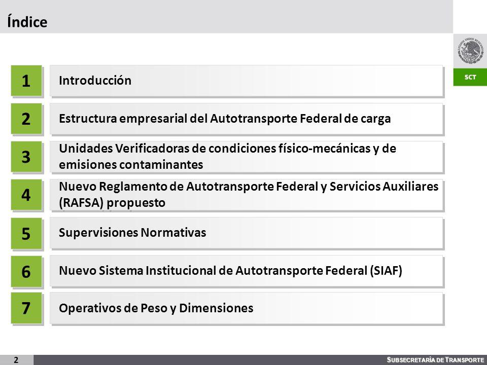 S UBSECRETARÍA DE T RANSPORTE 2 1 1 Introducción 4 4 Nuevo Reglamento de Autotransporte Federal y Servicios Auxiliares (RAFSA) propuesto 3 3 Unidades