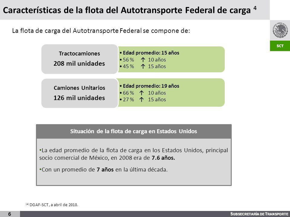 S UBSECRETARÍA DE T RANSPORTE Características de la flota del Autotransporte Federal de carga 4 6 La flota de carga del Autotransporte Federal se comp
