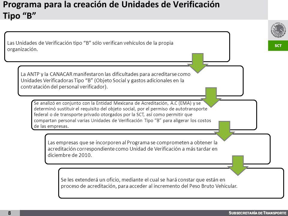 S UBSECRETARÍA DE T RANSPORTE Programa para la creación de Unidades de Verificación Tipo B 8 Las Unidades de Verificación tipo B sólo verifican vehícu