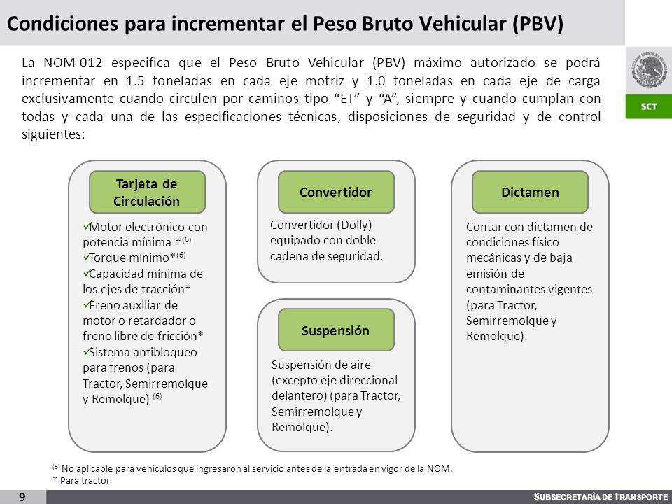 S UBSECRETARÍA DE T RANSPORTE Condiciones para incrementar el Peso Bruto Vehicular (PBV) 9 La NOM-012 especifica que el Peso Bruto Vehicular (PBV) máx