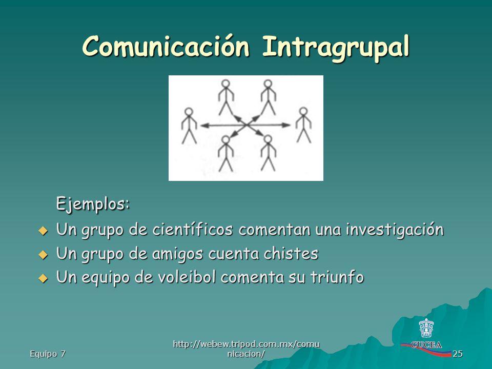 Equipo 7 http://webew.tripod.com.mx/comu nicacion/ 25 Comunicación Intragrupal Ejemplos: Un grupo de científicos comentan una investigación Un grupo d
