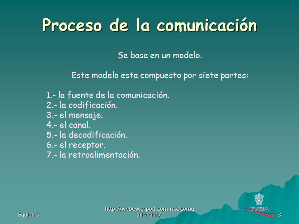 Equipo 7 http://webew.tripod.com.mx/comu nicacion/ 3 Se basa en un modelo. Este modelo esta compuesto por siete partes: 1.- la fuente de la comunicaci