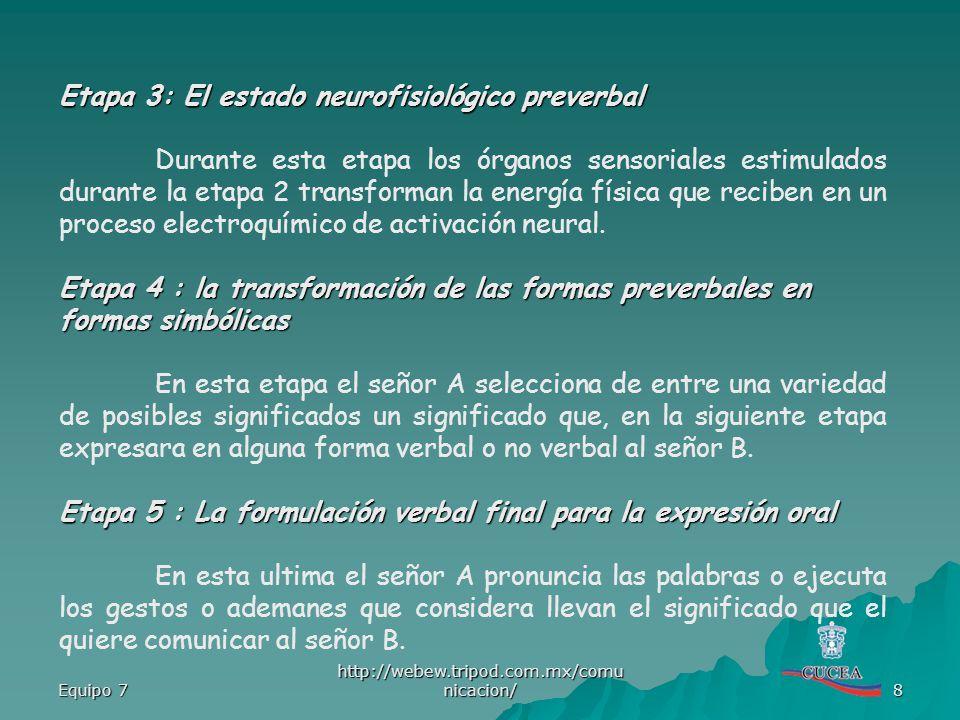 Equipo 7 http://webew.tripod.com.mx/comu nicacion/ 8 Etapa 3: El estado neurofisiológico preverbal Durante esta etapa los órganos sensoriales estimula