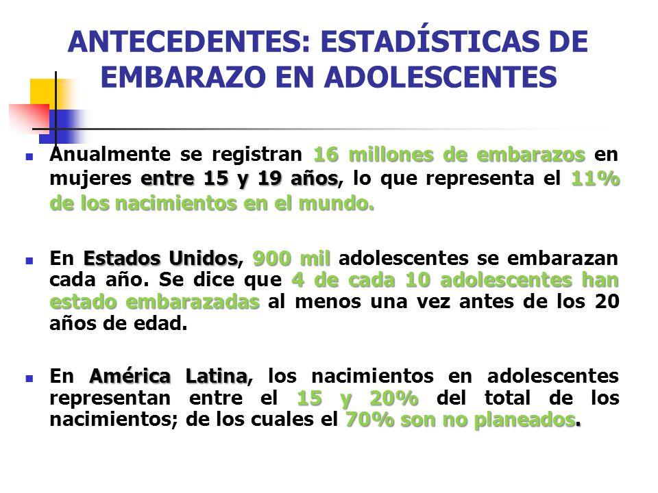 ANTECEDENTES: ESTADÍSTICAS DE EMBARAZO EN ADOLESCENTES 16 millones de embarazos entre 15 y 19 años11% de los nacimientos en el mundo. Anualmente se re