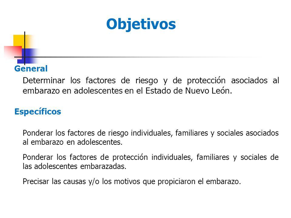General Determinar los factores de riesgo y de protección asociados al embarazo en adolescentes en el Estado de Nuevo León. Específicos Ponderar los f