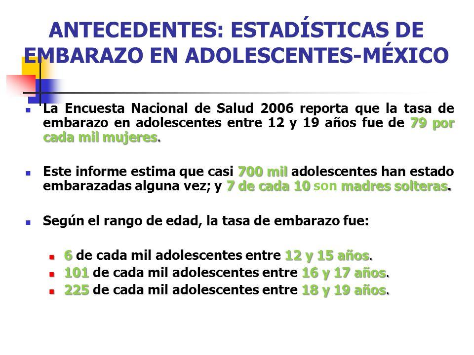 ANTECEDENTES: ESTADÍSTICAS DE EMBARAZO EN ADOLESCENTES-MÉXICO 79 por cada mil mujeres. La Encuesta Nacional de Salud 2006 reporta que la tasa de embar