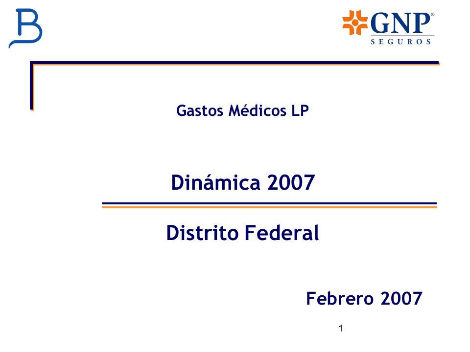 1 Gastos Médicos LP Dinámica 2007 Distrito Federal Febrero 2007