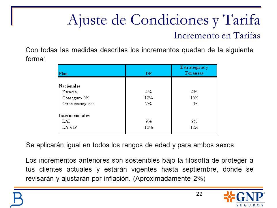 22 Ajuste de Condiciones y Tarifa Incremento en Tarifas Con todas las medidas descritas los incrementos quedan de la siguiente forma: Los incrementos