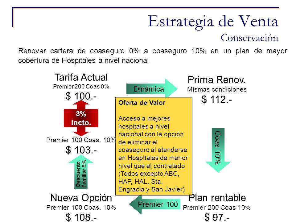 25 Tarifa Actual Premier 200 Coas 0% $ 100.- Estrategia de Venta Conservación Renovar cartera de coaseguro 0% a coaseguro 10% en un plan de mayor cobe
