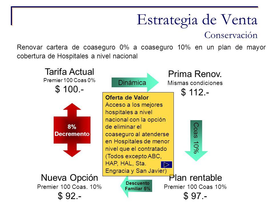 26 Tarifa Actual Premier 100 Coas 0% $ 100.- Estrategia de Venta Conservación Renovar cartera de coaseguro 0% a coaseguro 10% en un plan de mayor cobe